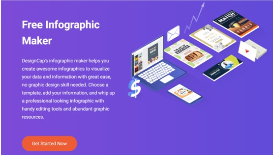 Free Customized Infographics